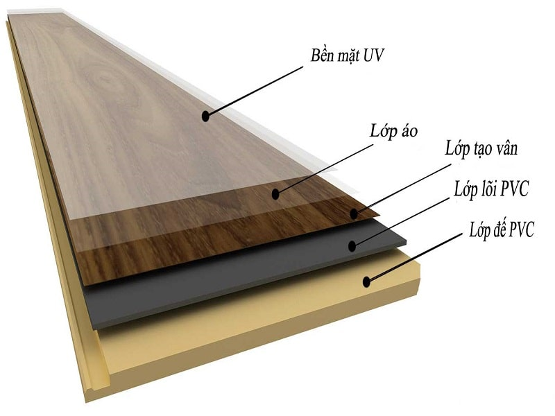 Sàn nhựa giả gỗ được nhiều người sử dụng và ưu chuộng bới những ưu điểm sau